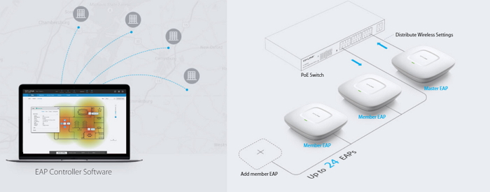 TP-Link 300Mbps Wireless N Ceiling Mount Access Point (EAP115)